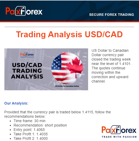 Paxforex Daily Trading Analysis