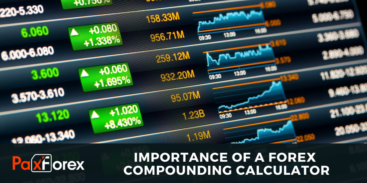 Importance of a Forex compounding calculator