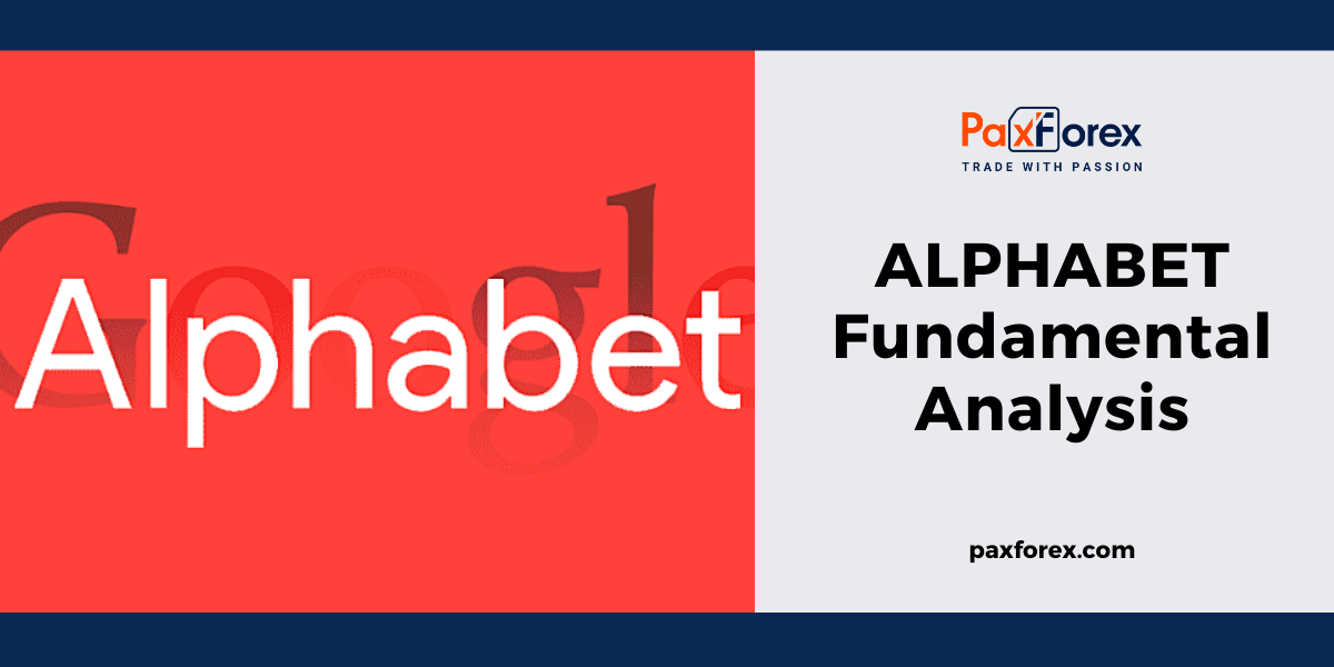 Alphabet | Fundamental Analysis