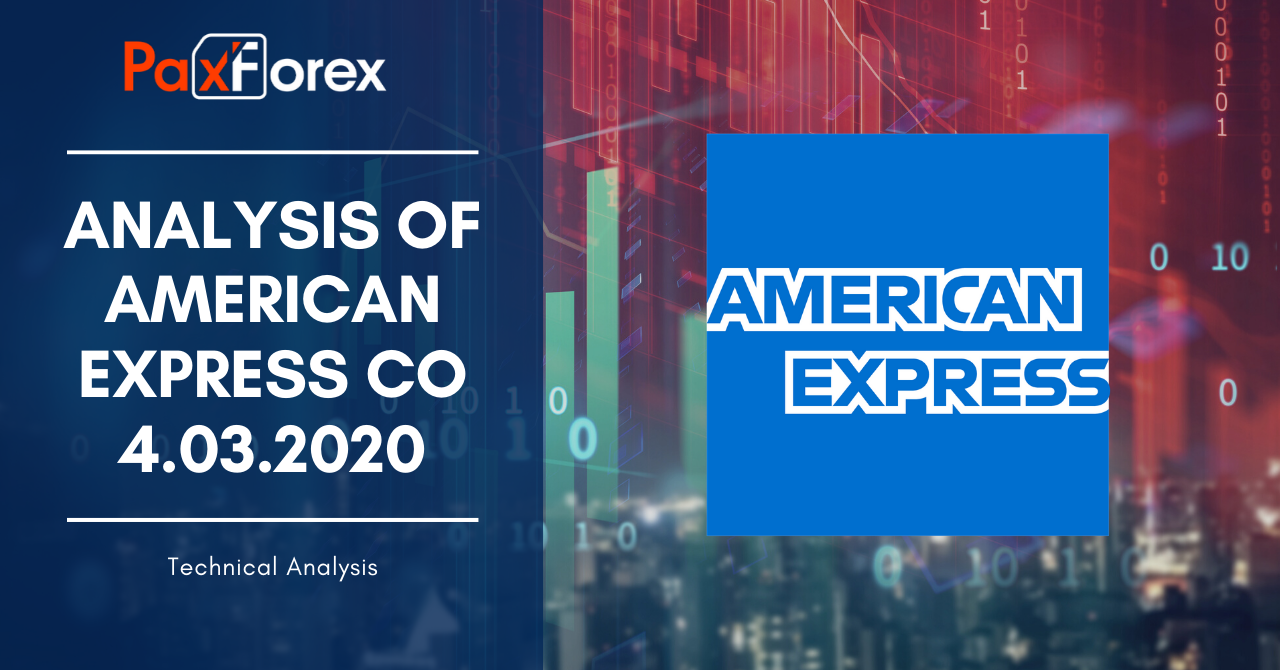 Analysis of AMERICAN EXPRESS CO 4.03.2020