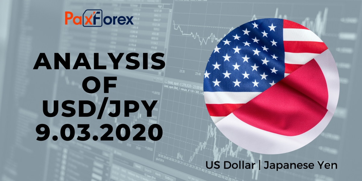 Analysis of USDJPY 9.03.2020