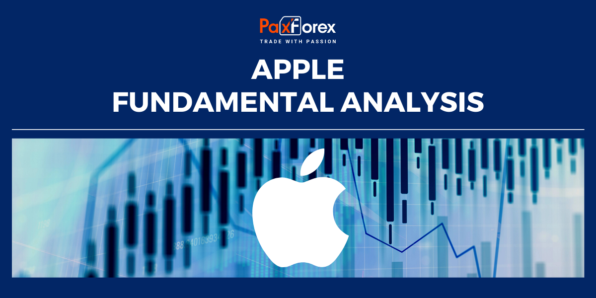 Apple | Fundamental Analysis
