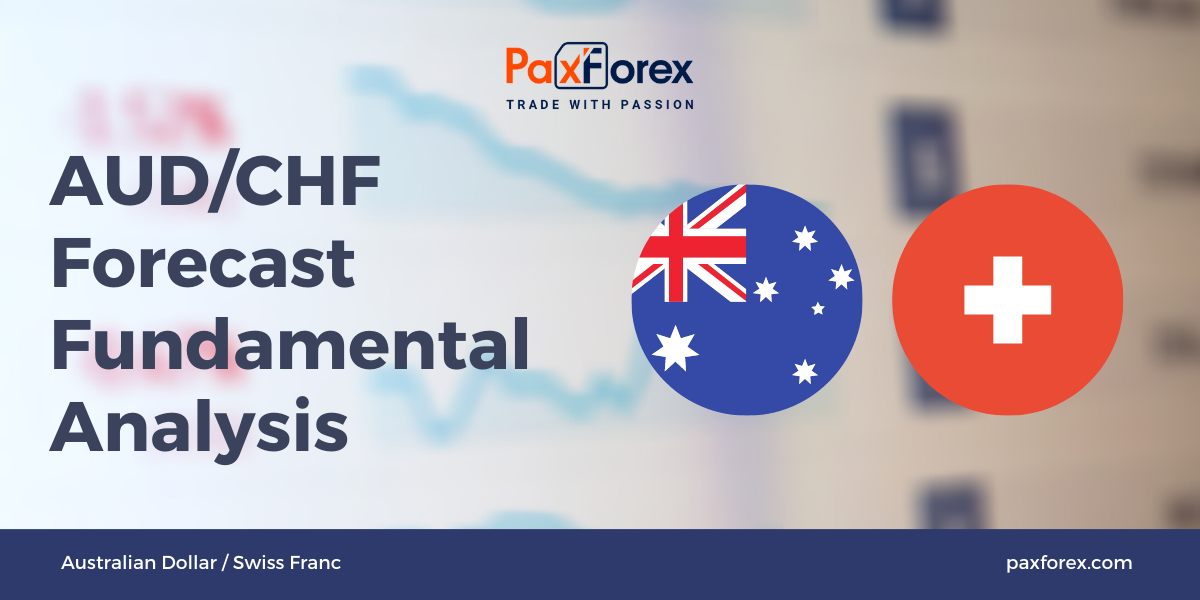 AUD/CHF Forecast Fundamental Analysis