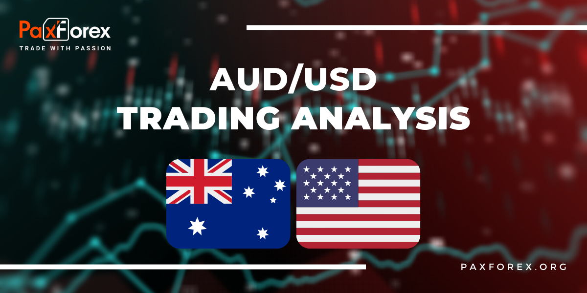 AUD/USD | Australian Dollar to US Dollar Trading Analysis
