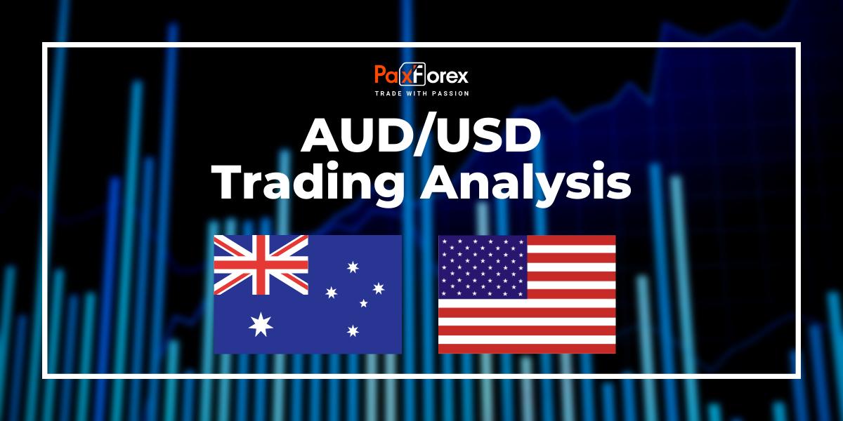 AUD/USD   Australian Dollar to US Dollar Trading Analysis