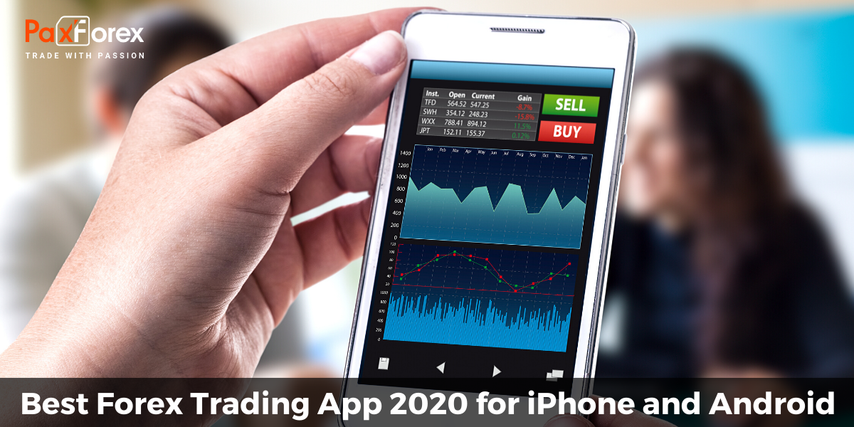 Best Forex Trading App 2020 for iPhone and Android