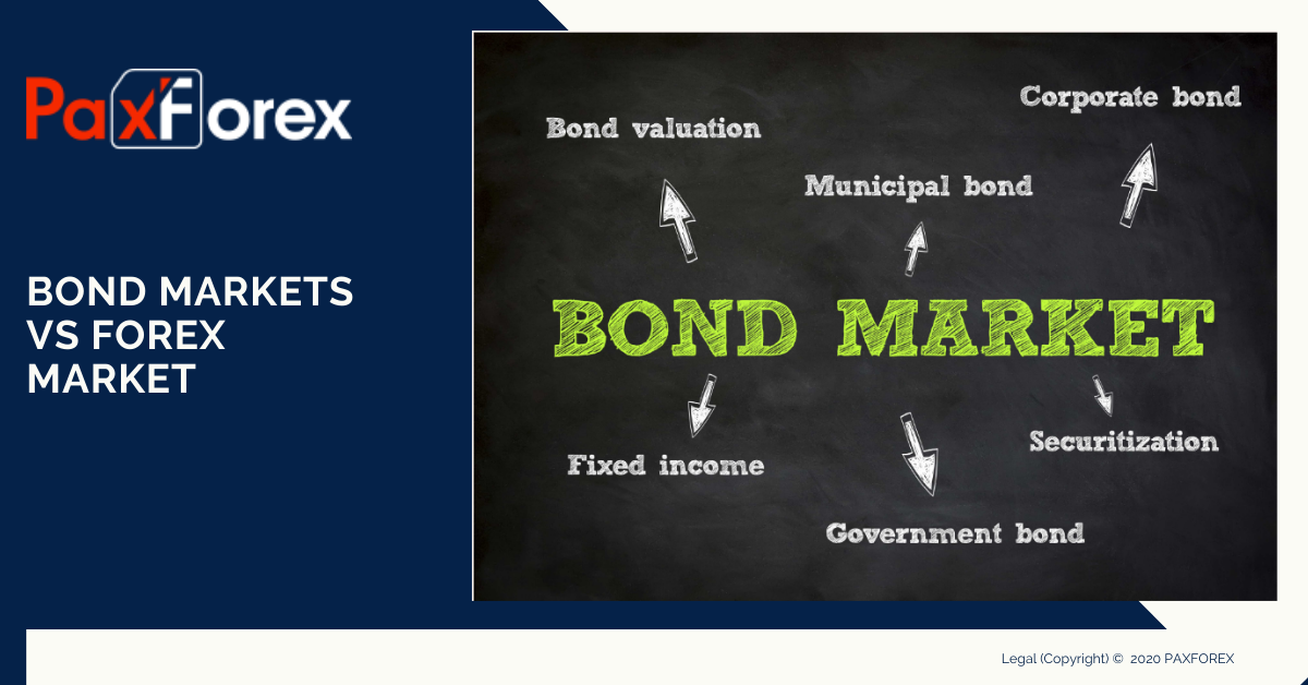 Bond Markets vs Forex Market