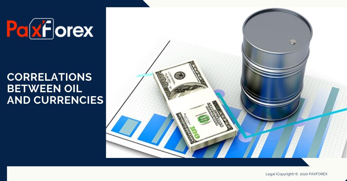 Correlations Between Oil and Currencies