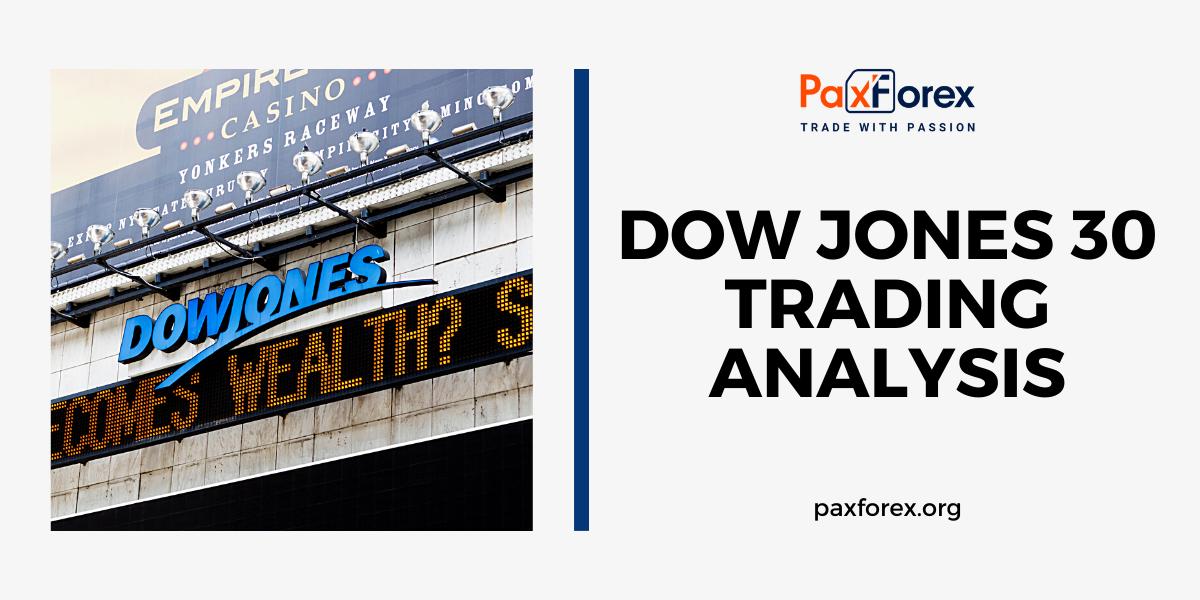 Trading Analysis of Dow Jones 30 Index