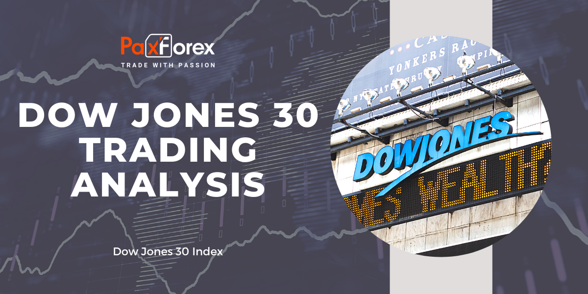 Trading Analysis of Dow Jones 30 Index
