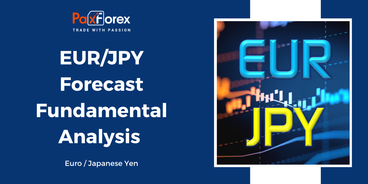 EUR/JPY Forecast Fundamental Analysis