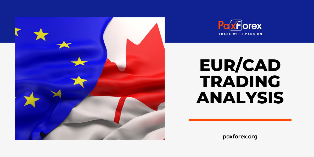 EUR/CAD | Euro to Canadian Dollar Trading Analysis