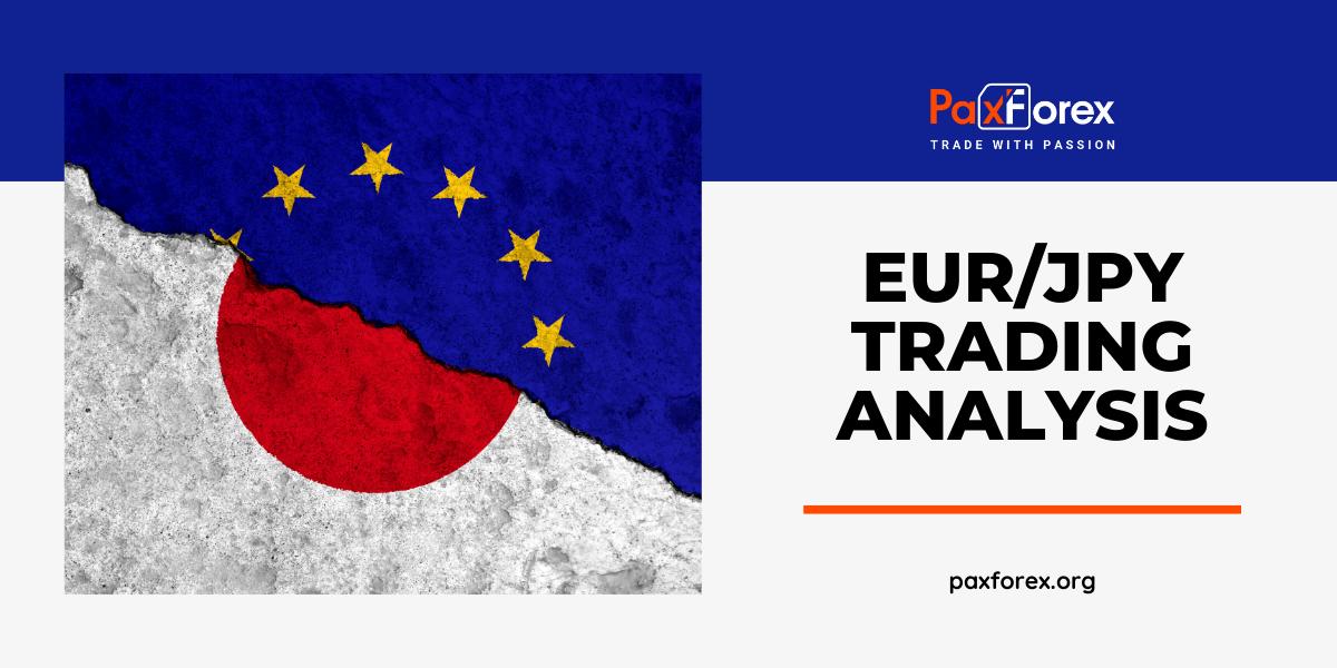 EUR/JPY | Euro to Japanese Yen Trading Analysis