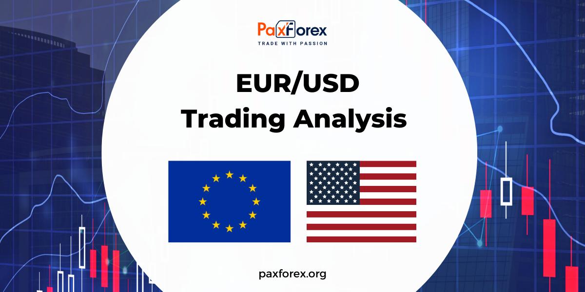 EUR/USD | Euro to US Dollar Trading Analysis