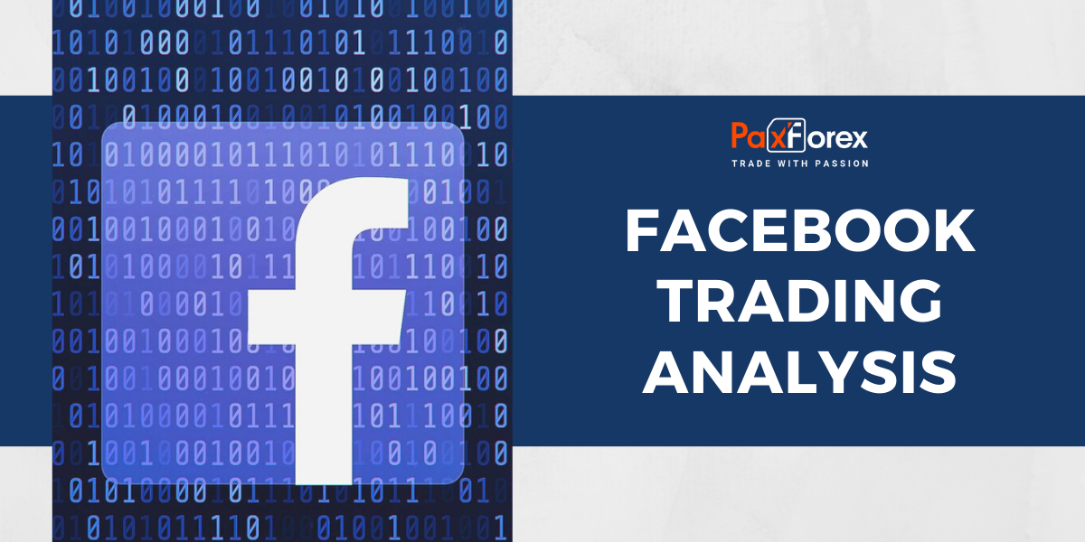 Trading Analysis of Facebook