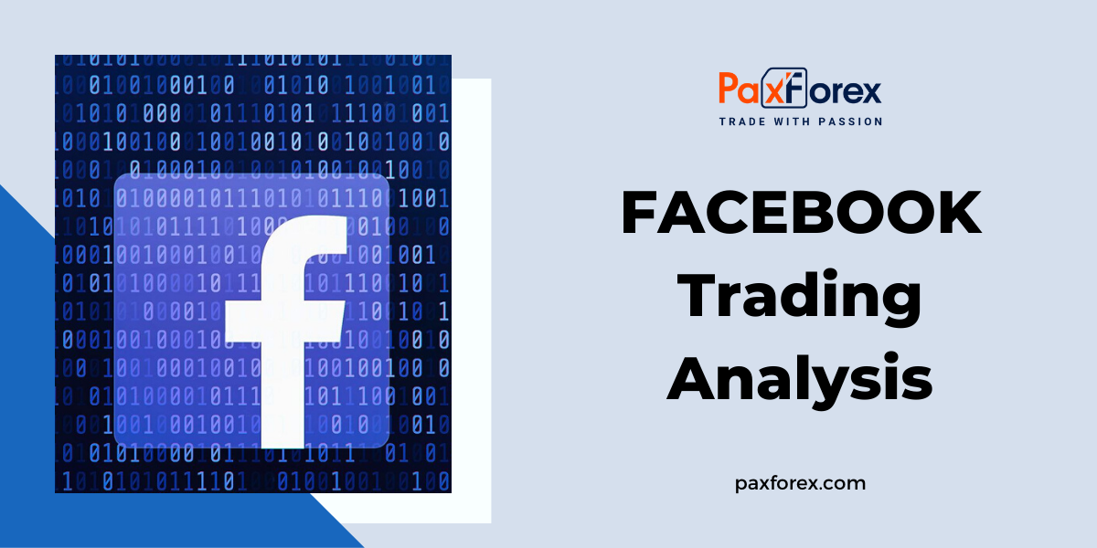 Trading Analysis of Facebook Shares