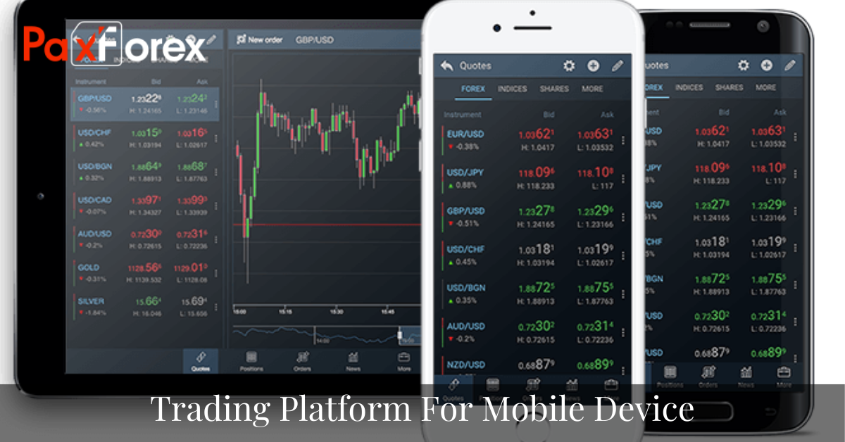 Features Of The Trading Platform For Mobile Device