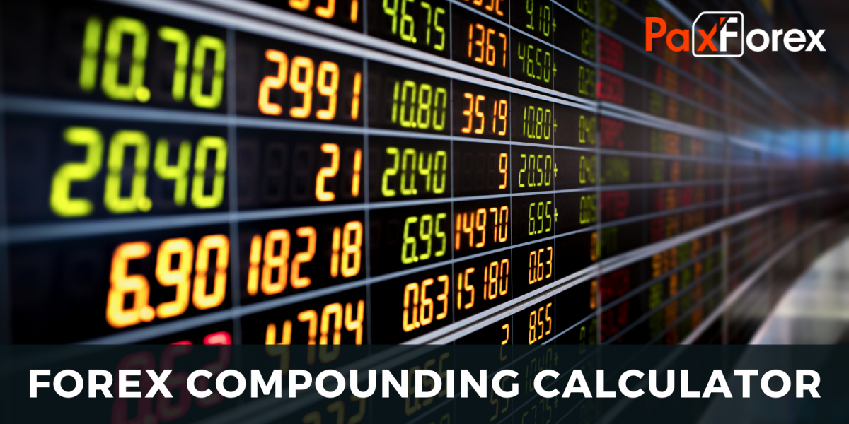 Forex compounding calculator