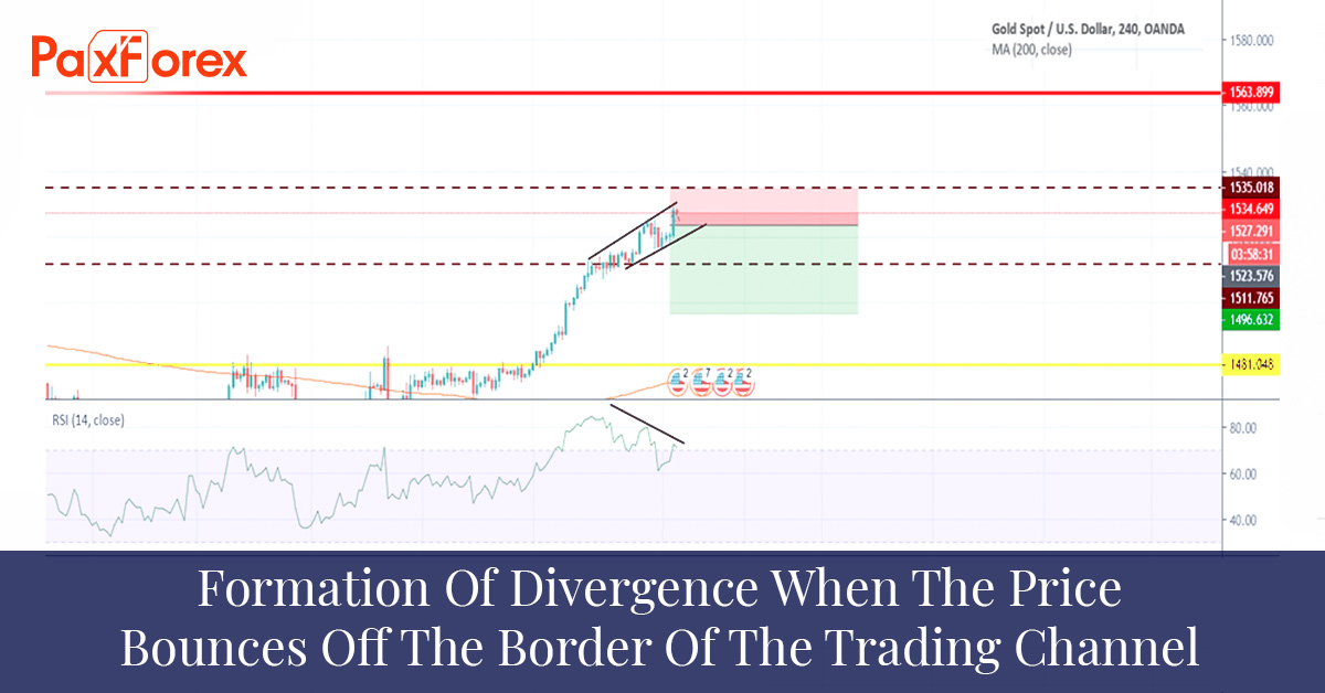 Formation of divergence when the price bounces off the border of the trading channel
