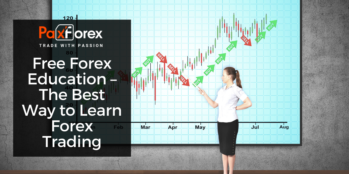 Free Forex Education – The Best Way to Learn Forex Trading