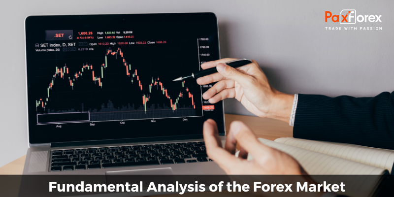 Fundamental analysis of the Forex market