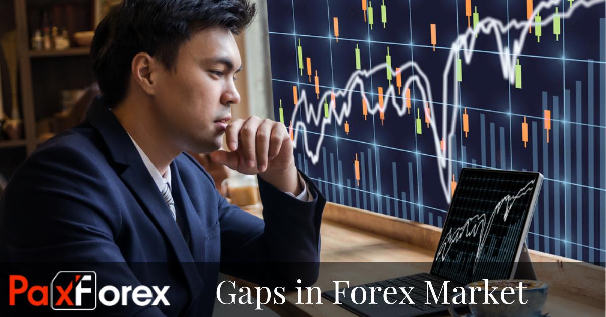 Gaps in Forex Market