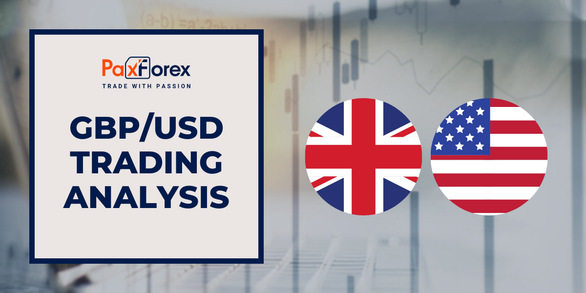 GBP/USD | British Pound to US Dollar Trading Analysis