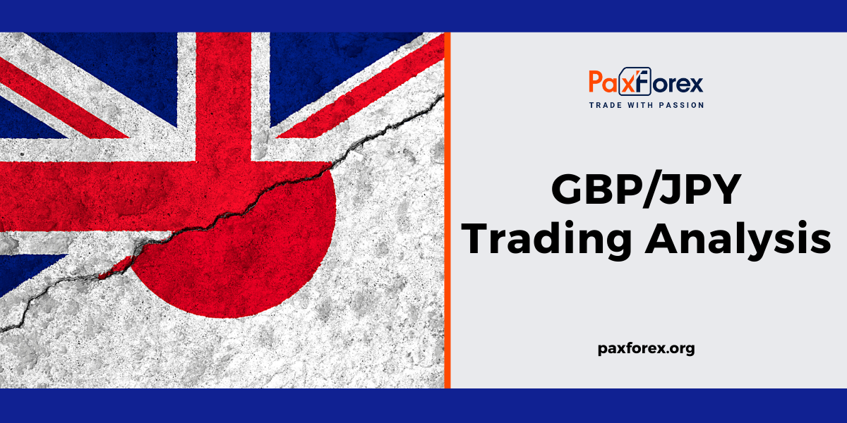GBP/JPY | British Pound to Japanese Yen Trading Analysis