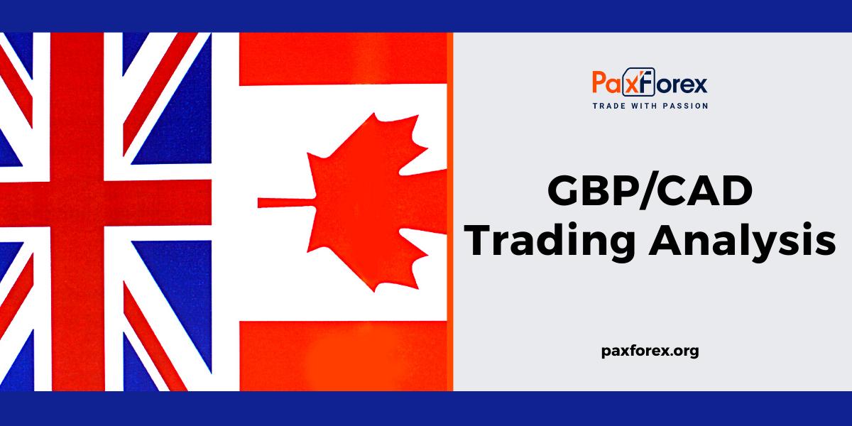 GBP/CAD | British Pound to Canadian Dollar Trading Analysis