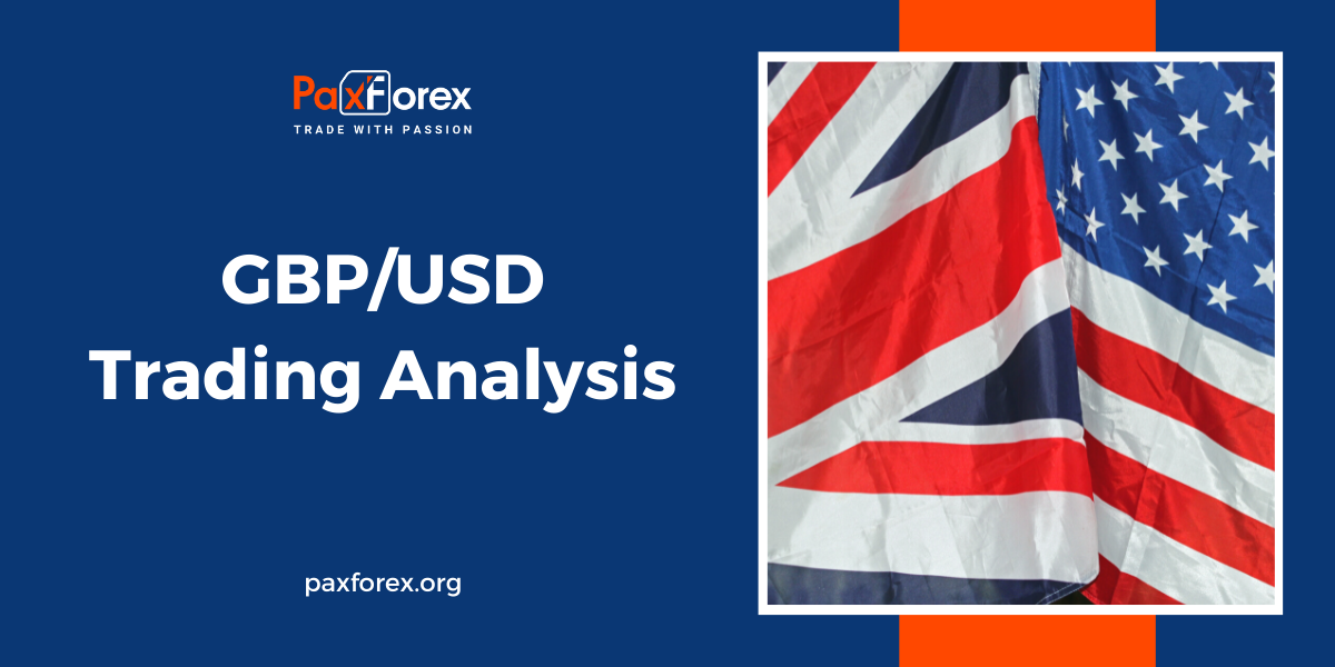 GBP/USD | British Pound to US Dollar Trading Analysis