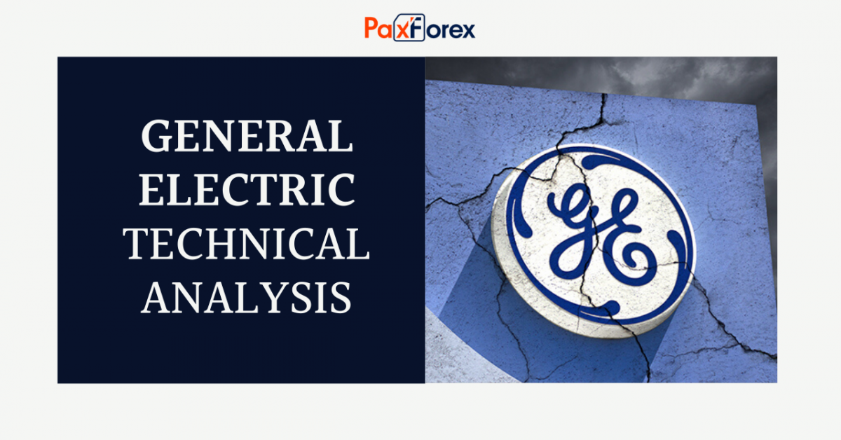 General Electric technical analysis