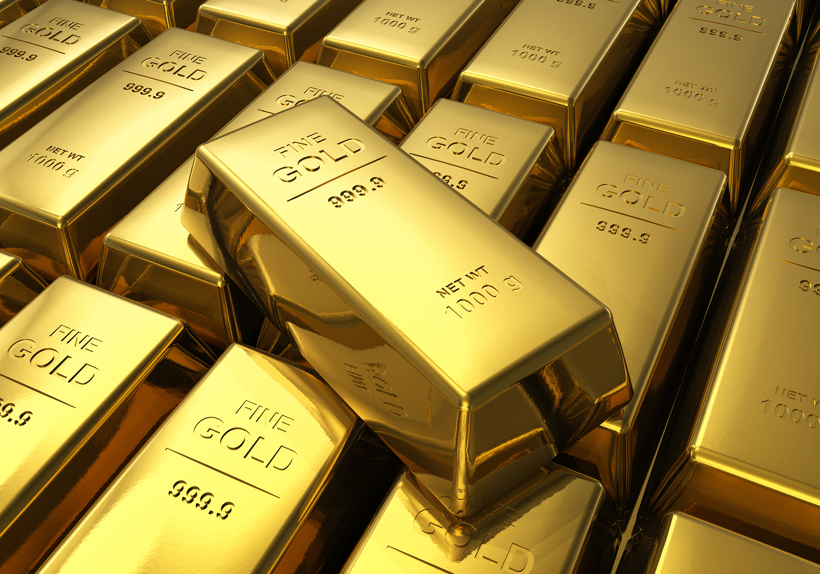 Gold Fundamental Analysis - Spot Gold