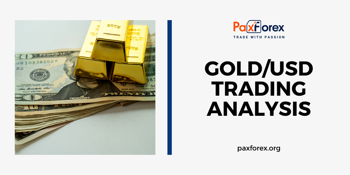 GOLD/USD   Gold to US Dollar Trading Analysis