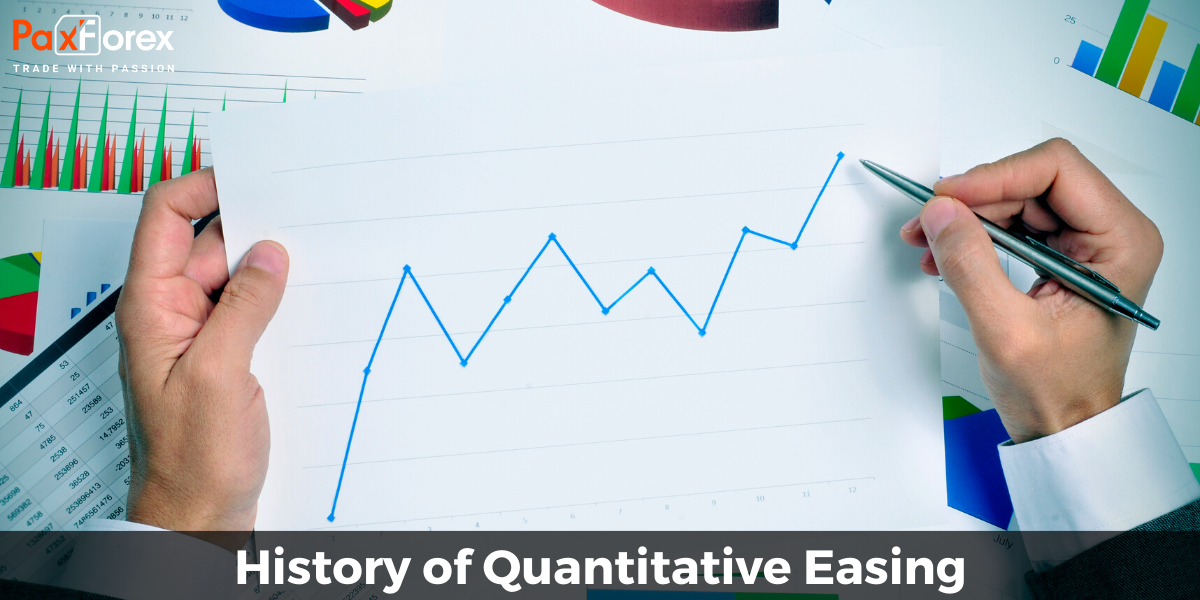 History of Quantitative Easing