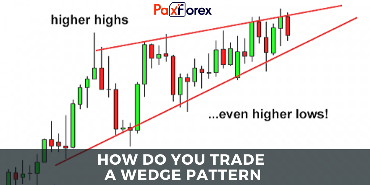 How do you trade a wedge pattern?