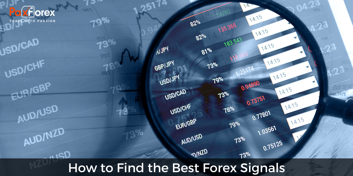 How to Find the Best Forex Signals