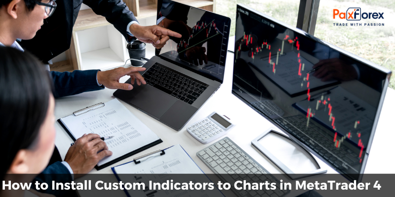 How to Install Custom Indicators to Charts in MetaTrader 4