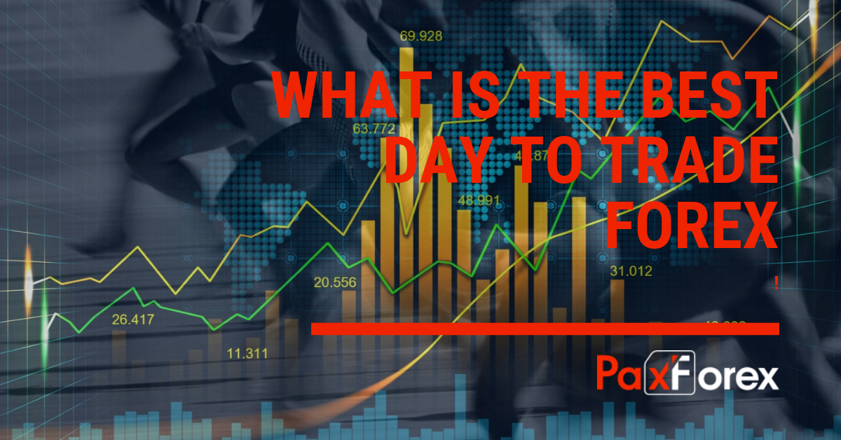 What is the best day to trade Forex