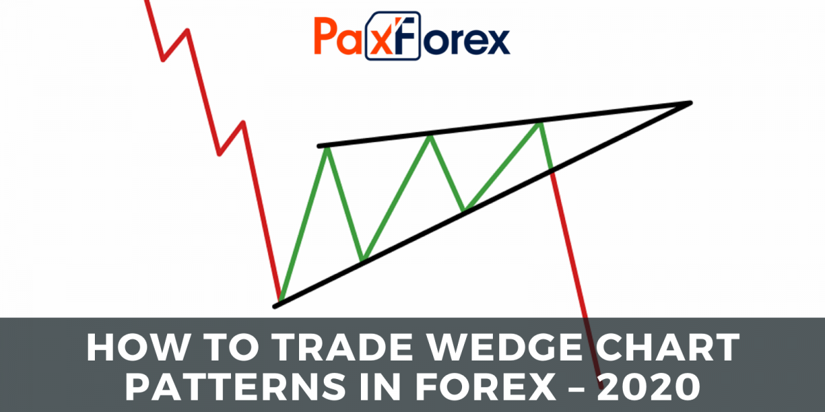 How to Trade Wedge Chart Patterns in Forex – 2020