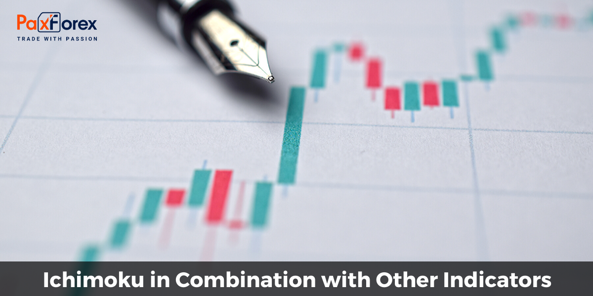 Ichimoku in Combination with Other Indicators
