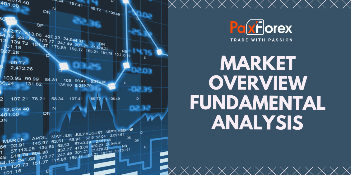 Market Overview | Fundamental Analysis