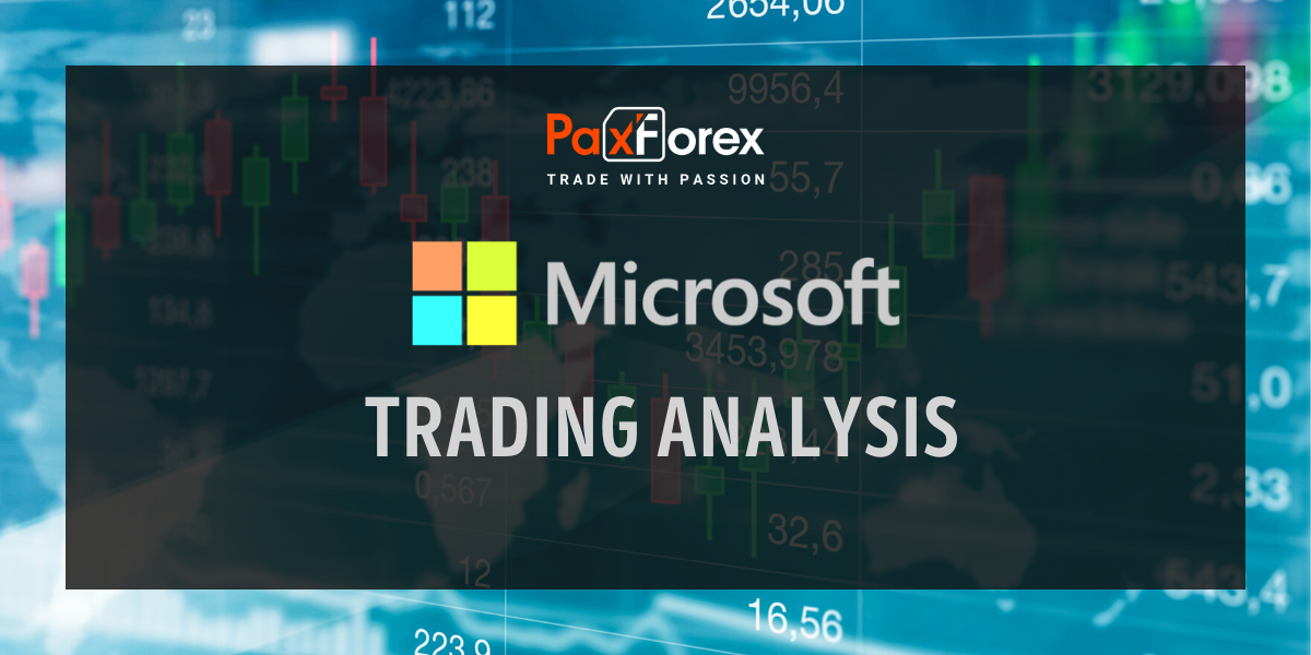 Technical Analysis of Microsoft Shares