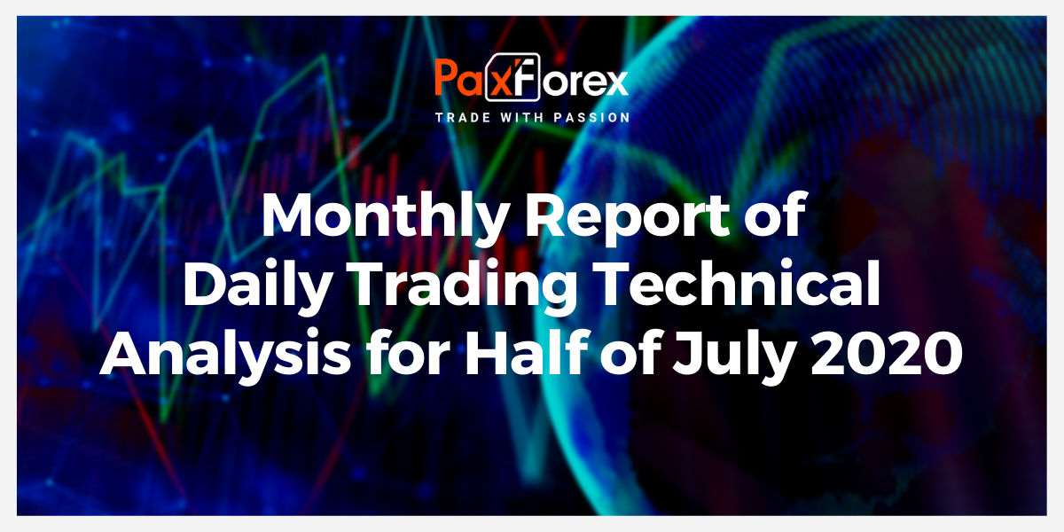 Monthly Report of Daily Trading Technical Analysis for Half of July 2020