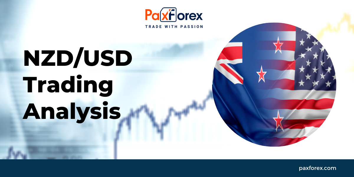 NZD/USD | New Zealand Dollar to US Dollar Trading Analysis