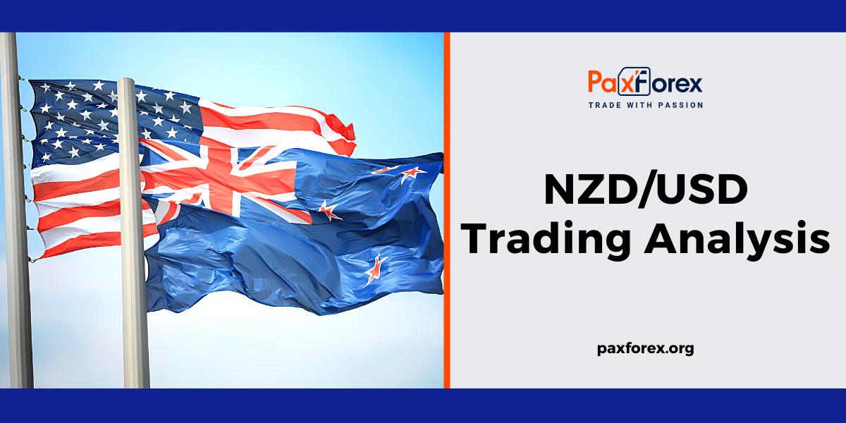NZD/USD | New Zealand Dollar to US Dollar Trading Analysis
