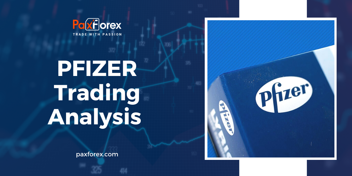 Trading Analysis of Pfizer