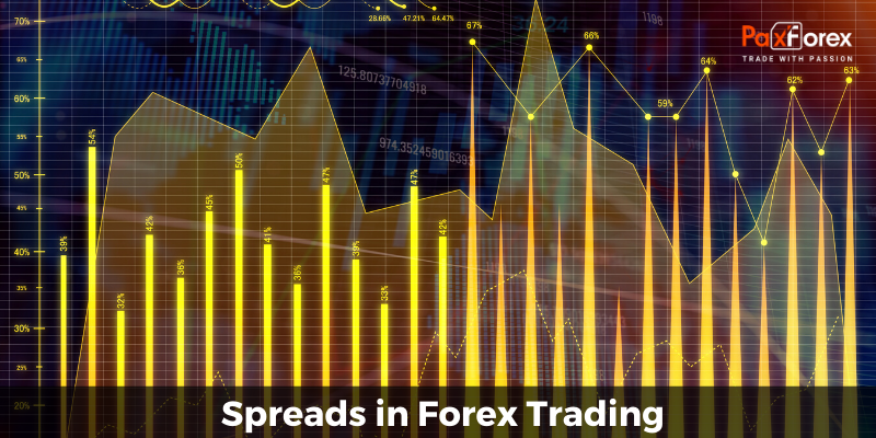 Spreads in Forex Trading