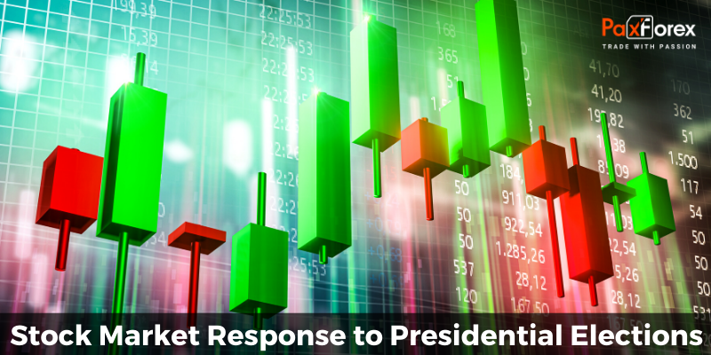 Stock Market Response to Presidential Elections - Guide 2020