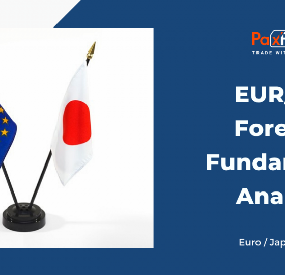EUR/JPY Forecast Fundamental Analysis | Euro / Japanese Yen1