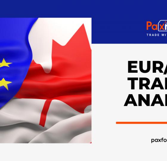 EUR/CAD | Euro to Canadian Dollar Trading Analysis1